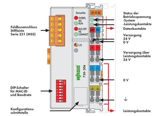 WAGO 750-306 PLC-busaansluiting 24 V/DC 1 stuks