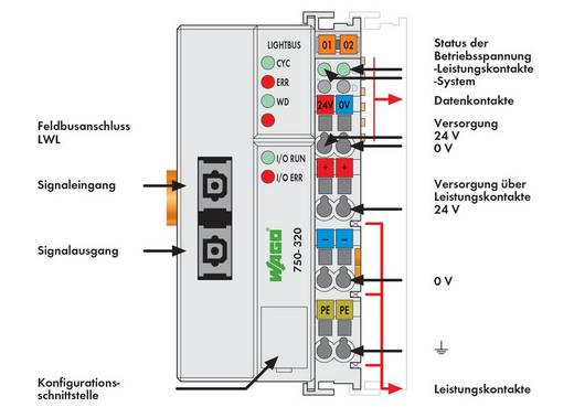 WAGO 750-320 PLC-busaansluiting 24 V/DC 1 stuks