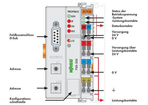 WAGO 750-333/025-000 PLC-busaansluiting 24 V/DC 1 stuks