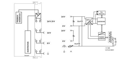 WAGO 750-337 PLC-busaansluiting 24 V/DC 1 stuks