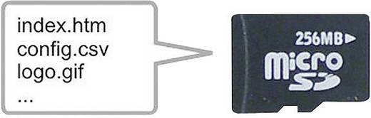 myAVR Webserver + MicroSD Webserver