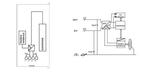 WAGO 750-343 PLC-busaansluiting 24 V/DC 1 stuks