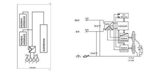 WAGO 750-344 PLC-busaansluiting 24 V/DC 1 stuks