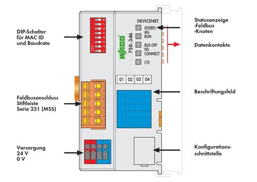 WAGO 750-346 PLC-busaansluiting 24 V/DC 1 stuks