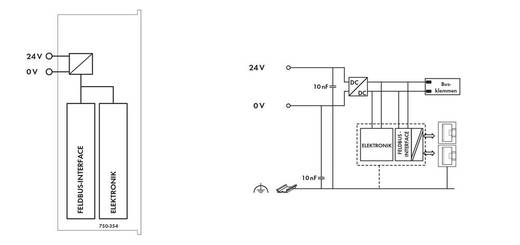 WAGO 750-354 PLC-busaansluiting 24 V/DC 1 stuks
