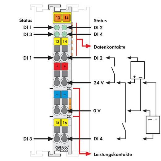 WAGO 750-402/025-000 PLC-ingangskaart 24 V/DC