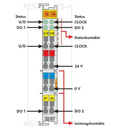 WAGO 750-404/000-001 PLC-teller 24 V/DC 1 stuks