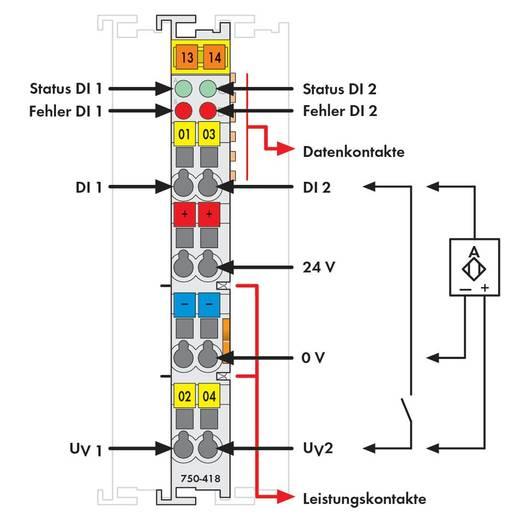 WAGO 750-418 PLC-ingangskaart 24 V/DC