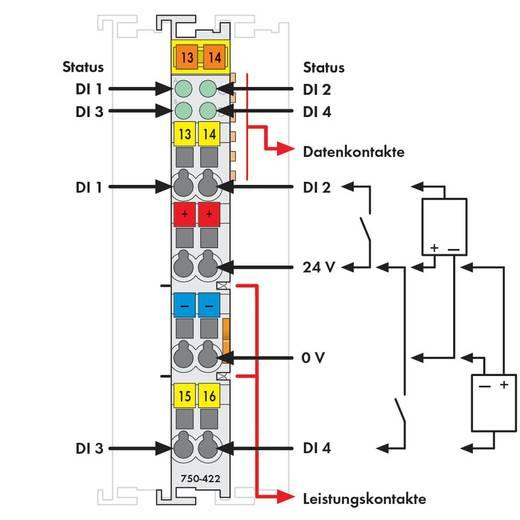 WAGO 750-422 PLC-ingangskaart 24 V/DC