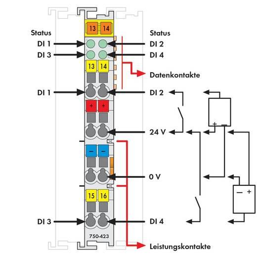 WAGO 750-423 PLC-ingangskaart 24 V/DC, 24 V/AC