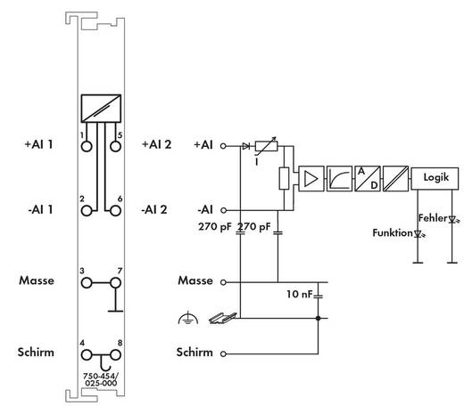 WAGO 750-454/025-000 PLC-ingangskaart