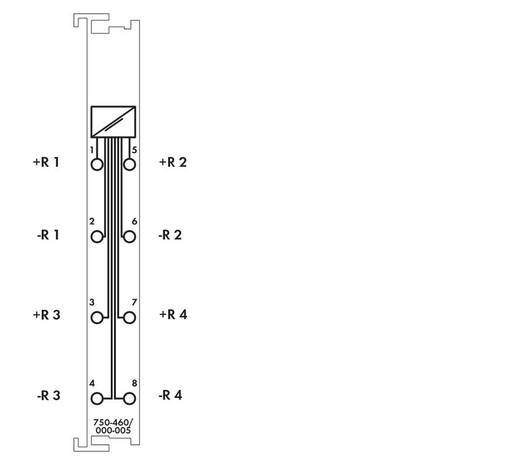 WAGO 750-460/000-005 PLC-ingangskaart
