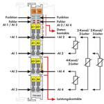 2-/4-kanaals analoge ingangsklemmen