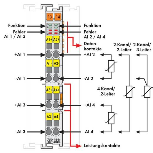WAGO 750-464/020-000 PLC-ingangskaart