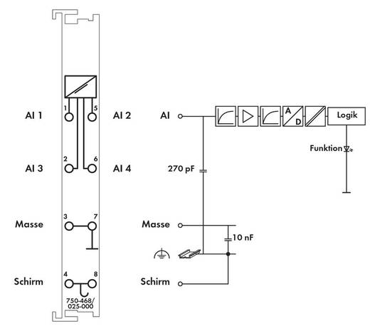 WAGO 750-468/025-000 PLC-ingangskaart