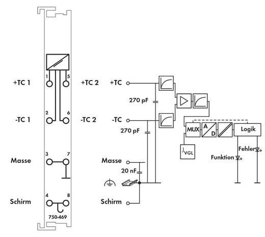 WAGO 750-469 PLC-ingangskaart