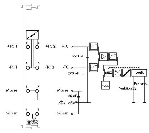 WAGO 750-469/000-006 PLC-ingangskaart