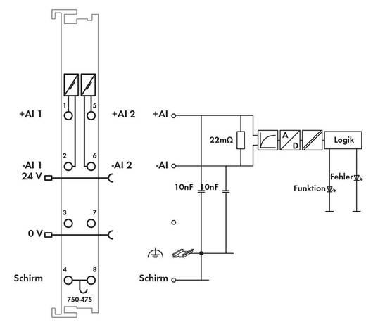 WAGO 750-475 PLC-ingangskaart 24 V/DC