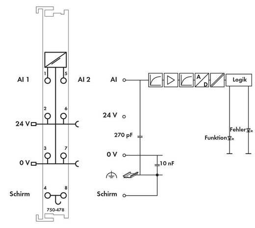 WAGO 750-478 PLC-ingangskaart