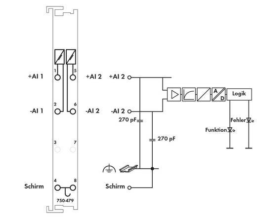 WAGO 750-479 PLC-ingangskaart