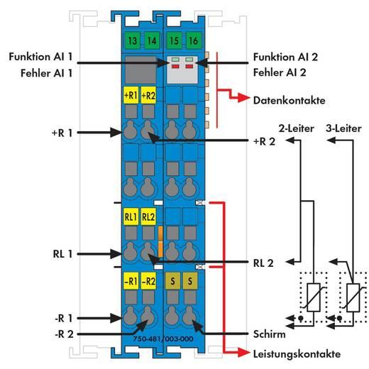 WAGO 750-481/003-000 PLC-ingangskaart 24 V/DC