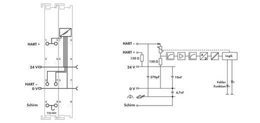 WAGO 750-484 PLC-ingangskaart 24 V/DC