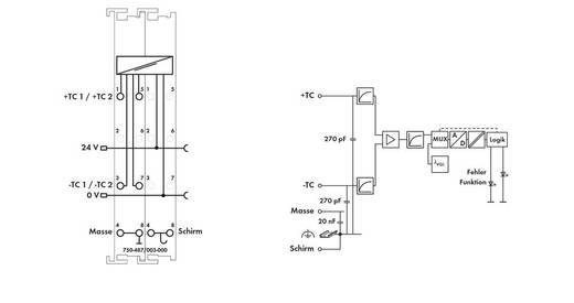 WAGO 750-487/003-000 PLC-ingangskaart 24 V/DC