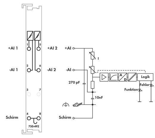 WAGO 750-492 PLC-ingangskaart