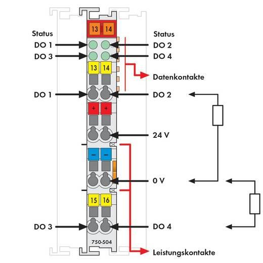WAGO 750-504 PLC-uitgangskaart 24 V/DC
