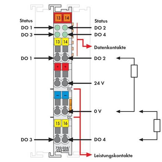 WAGO 750-504/025-800 PLC-uitgangskaart 24 V/DC