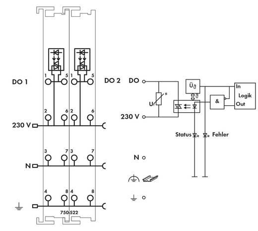 WAGO 750-522 PLC-uitgangskaart 230 V/AC
