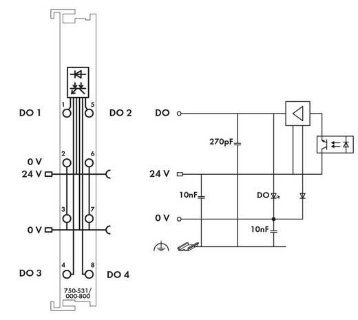 WAGO 750-531/000-800 PLC-uitgangskaart 24 V/DC