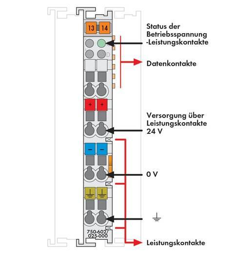 WAGO 750-602/025-000 PLC-klem 24 V/DC 1 stuks