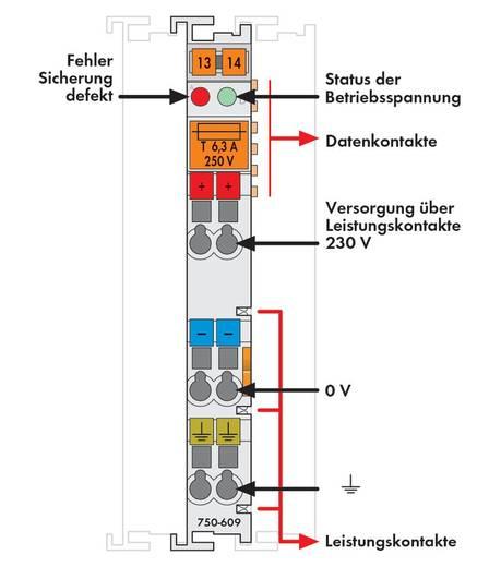 WAGO 750-609 PLC-klem 230 V/AC