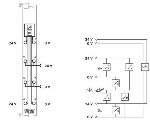 WAGO 750-626/025-000 PLC-filtermodule 24 V/DC 1 stuks