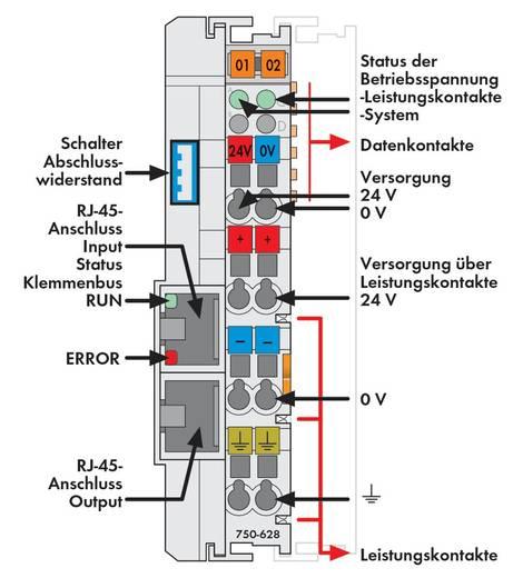 WAGO 750-628 PLC-klem 24 V/DC 1 stuks