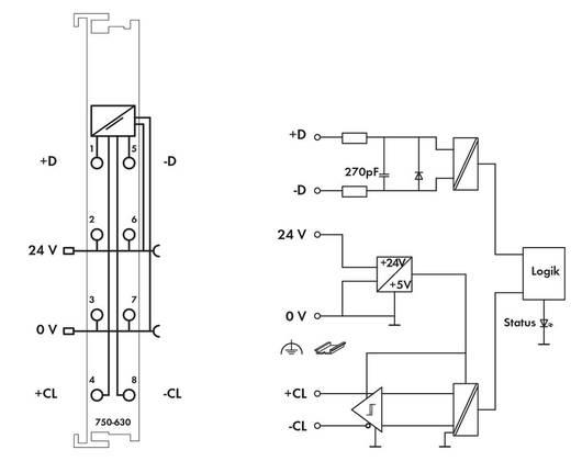 WAGO 750-630 PLC-encoderkaart 24 V/DC