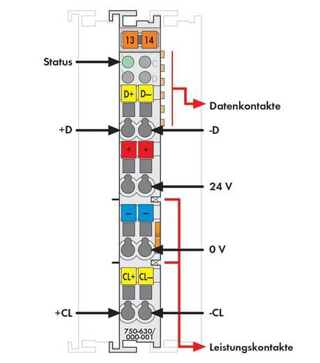 WAGO 750-630/000-001 PLC-encoderkaart 24 V/DC