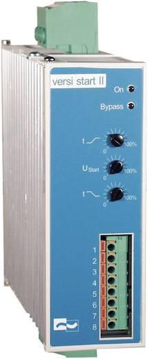 Soft starter Peter Electronic Motorvermogen bij 400 V 7.5 kW 400 V/AC Nominale stroom 17 A VS II 400-17