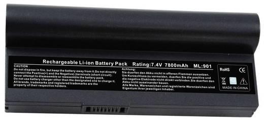 Laptopaccu Beltrona Vervangt originele accu AL22-901, AL23-901, AP23-901 7.4 V 6600 mAh