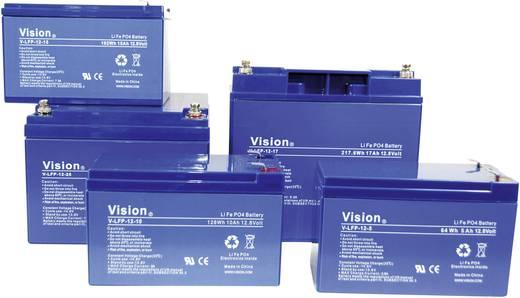 Vision Akkus LFP124.5 Speciale oplaadbare batterij LiFePo-blok Platte stekker LiFePO4 12 V 4.5 Ah