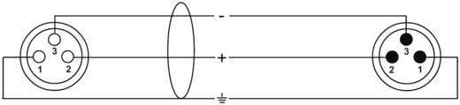 XLR Verbindingskabel [1x XLR-bus - 1x XLR-stekker] 20 m Zwa