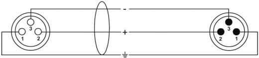 XLR Verbindingskabel [1x XLR-bus - 1x XLR-stekker] 3 m Zwar