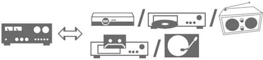 SpeaKa Professional Cinch Aansluitkabel Cinch-stekker / Cinch-stekker Zwart