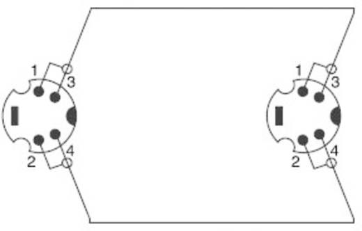 S-Video Video Aansluitkabel [1x S-video stekker - 1x S-video stekker] 5 m Zwart SpeaKa Professional