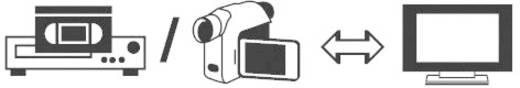 Cinch / SCART Adapter [3x Cinch-koppeling - 1x SCART-stekker] Zwart Met omschakelaar SpeaKa Professional