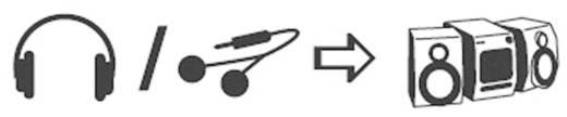 SpeaKa Professional Jackplug HoofdtelefoonVerlengkabelJackplug male 3.5 mm / Jackplug