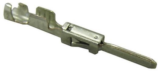 Kabelschoen AIV 1,6 mm