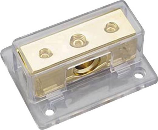 Sinuslive stroomverdeler-blok VB 1-2 50 mm²