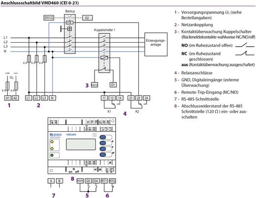 Bender Linetraxx VMD460 NA-bescherming VMD460 Bewaakt spanningsbereik 0 - 520 V frequentiebereik 40 - 70 Hz